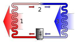 Coeficientul de performanță al unei pompe de căldură
