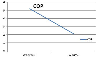 Ghid de achiziționare a unei pompe de căldură ASG